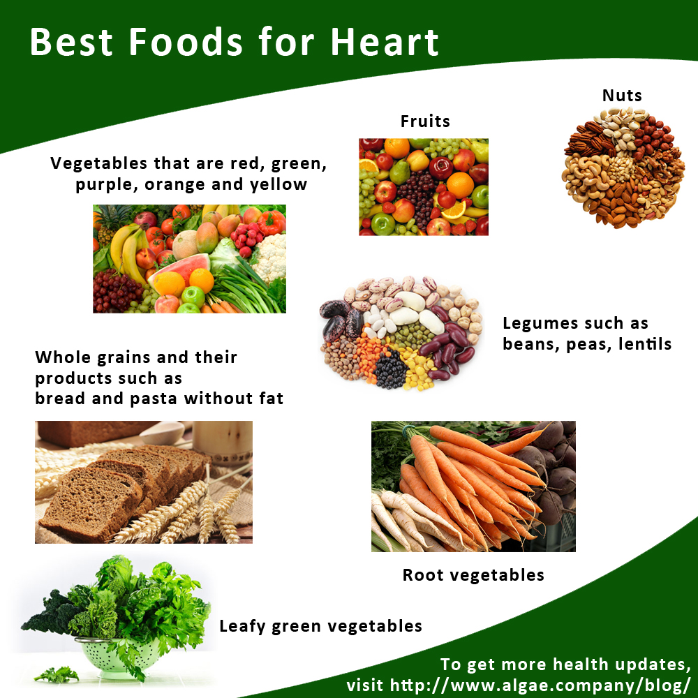 Best Foods for Heart