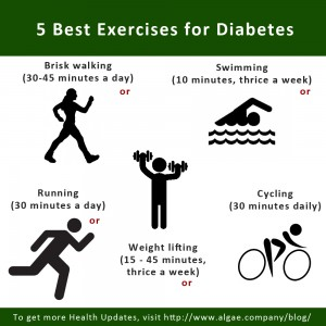 5 Best Exercises for Diabetes