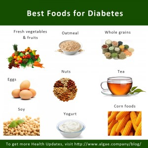 Best Foods for Diabetes